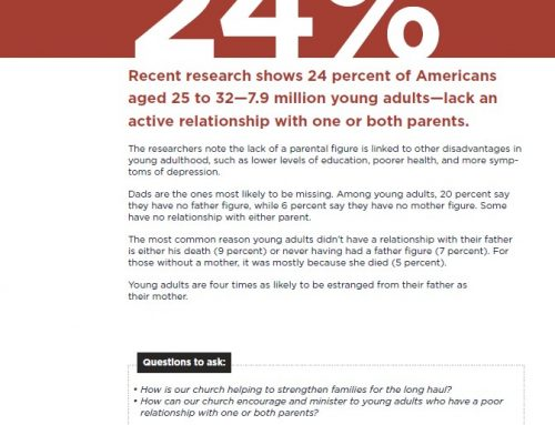 7.9 million young adults lack an active relationship with one or both parents.