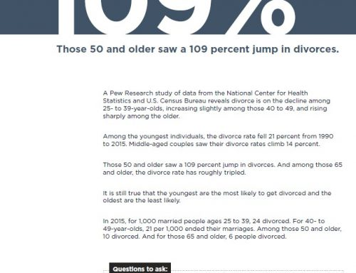 50 and older saw a 109 percent jump in divorces