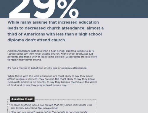 Increased education leads to decreased church attendance?